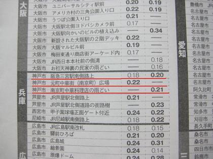 週刊現代①.JPG